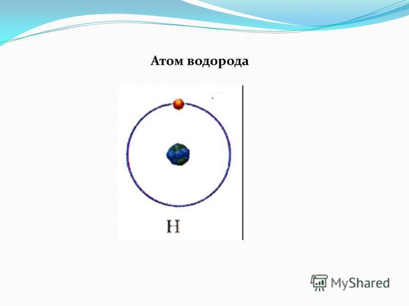 Атом водорода