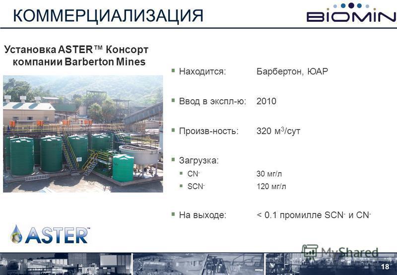 КОММЕРЦИАЛИЗАЦИЯ 18 Установка ASTER Консорт компании Barberton Mines Находится:Барбертон, ЮАР Ввод в экспл-ю:2010 Произв-ность:320 м 3 /сут Загрузка: CN - 30 мг/л SCN - 120 мг/л На выходе:< 0.1 промилле SCN - и CN -