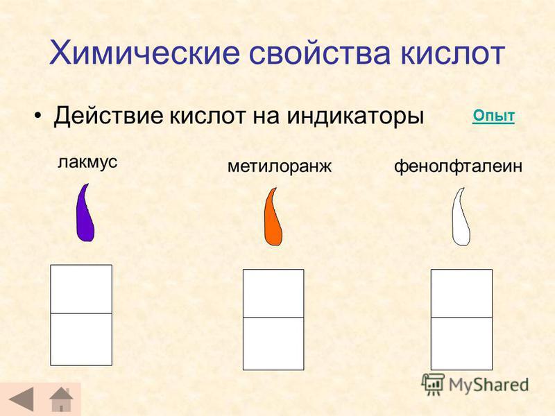 Химические свойства кислот Действие кислот на индикаторы лакмус метилоранж фенолфталеин Опыт