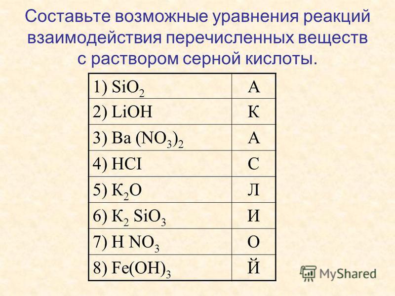 Составьте возможные уравнения реакций взаимодействия перечисленных веществ с раствором серной кислоты. 1) SiО 2 А 2) LiОНК 3) Ва (NО 3 ) 2 А 4) НСIС 5) К 2 ОЛ 6) К 2 SiО 3 И 7) Н NО 3 О 8) Fе(ОН) 3 Й