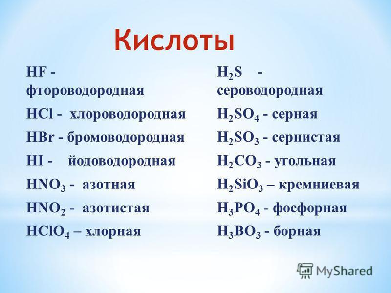 Кислоты HF - фтороводородная HCl - хлороводородная HBr - бромоводородная HI - йодоводородная HNO 3 - азотная HNO 2 - азотистая HClO 4 – хлорная H 2 S - сероводородная H 2 SO 4 - серная H 2 SO 3 - сернистая H 2 CO 3 - угольная H 2 SiO 3 – кремниевая H