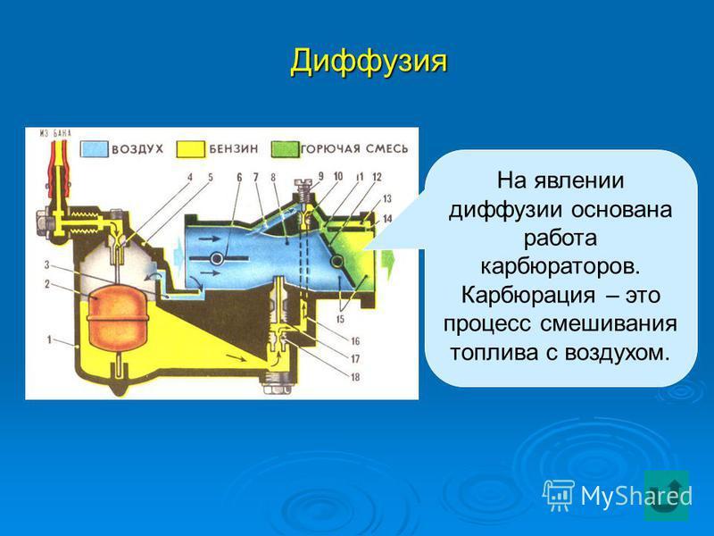 Диффузия На явлении диффузии основана работа карбюраторов. Карбюрация – это процесс смешивания топлива с воздухом.