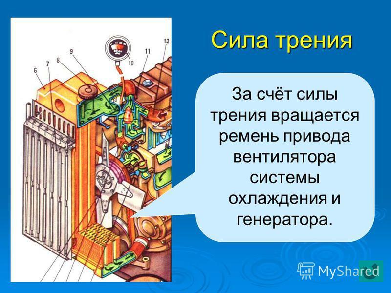Сила трения За счёт силы трения вращается ремень привода вентилятора системы охлаждения и генератора.