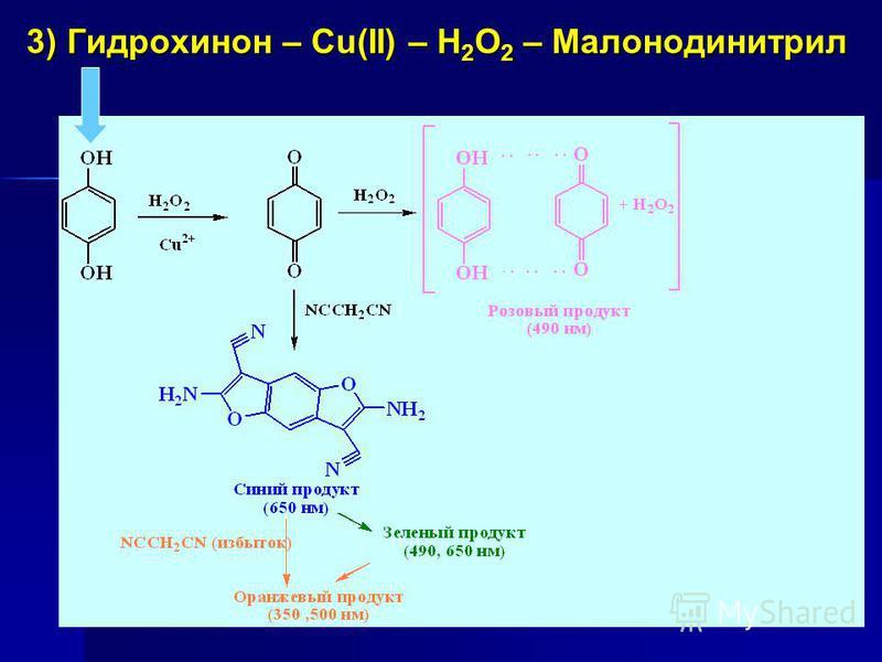 3) Гидрохинон – Cu(II) – H 2 O 2 – Малонодинитрил
