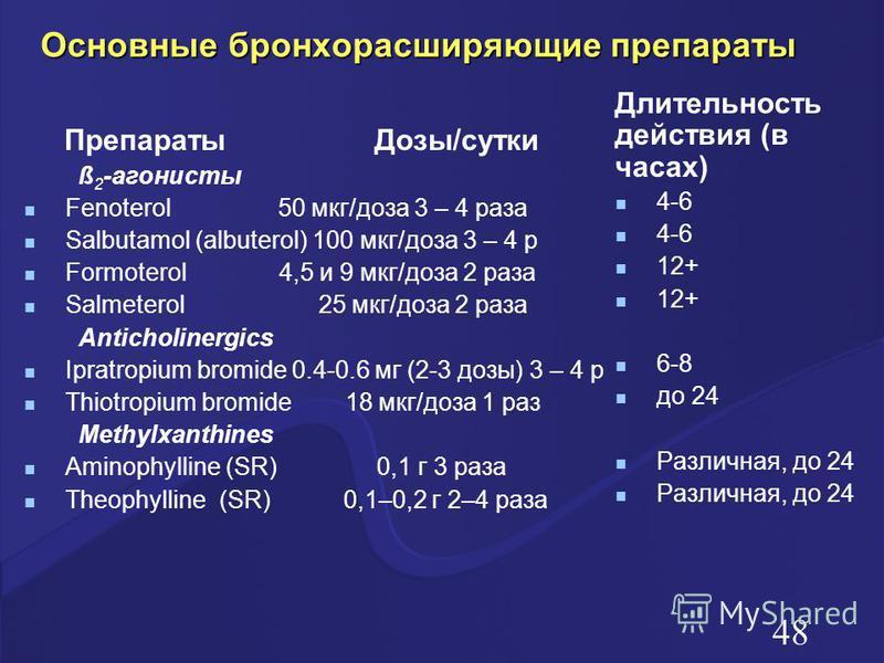 48 Основные бронхорасширяющие препараты Препараты Дозы/сутки ß 2 -агонисты Fenoterol 50 мкг/доза 3 – 4 раза Salbutamol (albuterol) 100 мкг/доза 3 – 4 р Formoterol 4,5 и 9 мкг/доза 2 раза Salmeterol 25 мкг/доза 2 раза Anticholinergics Ipratropium brom