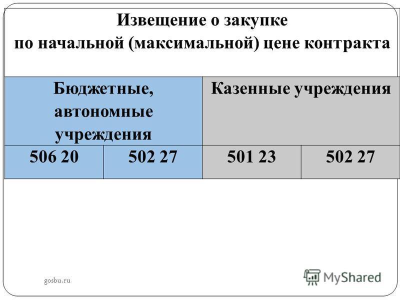 gosbu.ru Извещение о закупке по начальной (максимальной) цене контракта Бюджетные, автономные учреждения Казенные учреждения 506 20502 27501 23502 27