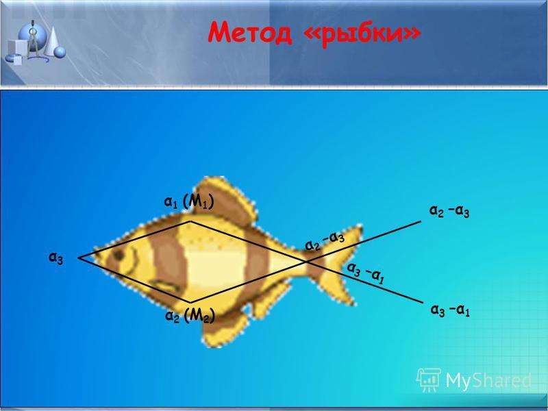 α3α3 α 1 (М 1 ) α 2 (М 2 ) α 2 –α 3 α 3 –α 1 α 2 –α 3 α 3 –α 1 Метод «рыбки»