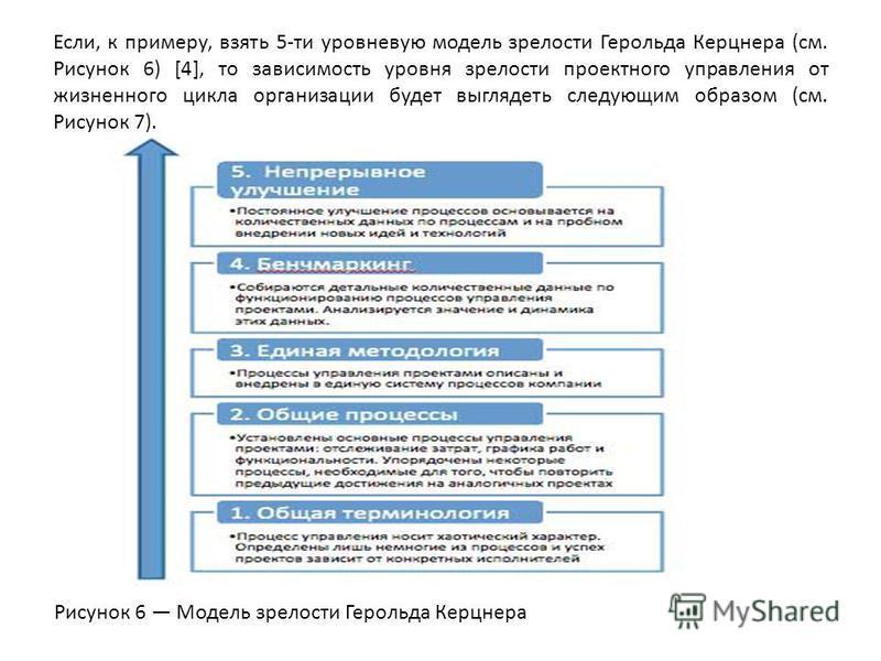 Если, к примеру, взять 5-ти уровневую модель зрелости Герольда Керцнера (см. Рисунок 6) [4], то зависимость уровня зрелости проектного управления от жизненного цикла организации будет выглядеть следующим образом (см. Рисунок 7). Рисунок 6 Модель зрел