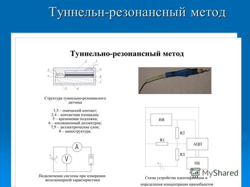 Туннельн-резонансный метод