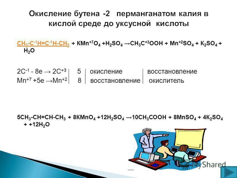 СН 3 -С Н=С Н-СН 3 СН 3 -С -1 Н=С -1 Н-СН 3 + КMn +7 O 4 +Н 2 SO 4 СН 3 С +3 ООН + Mn +2 SO 4 + К 2 SO 4 + Н 2 О 2С -1 - 8 е 2С +3 5 окисление восстановление Mn +7 +5 е Мn +2 8 восстановление окислитель 5СН 3 -СН=СН-СН 3 + 8КMnO 4 +12Н 2 SO 4 10СН 3
