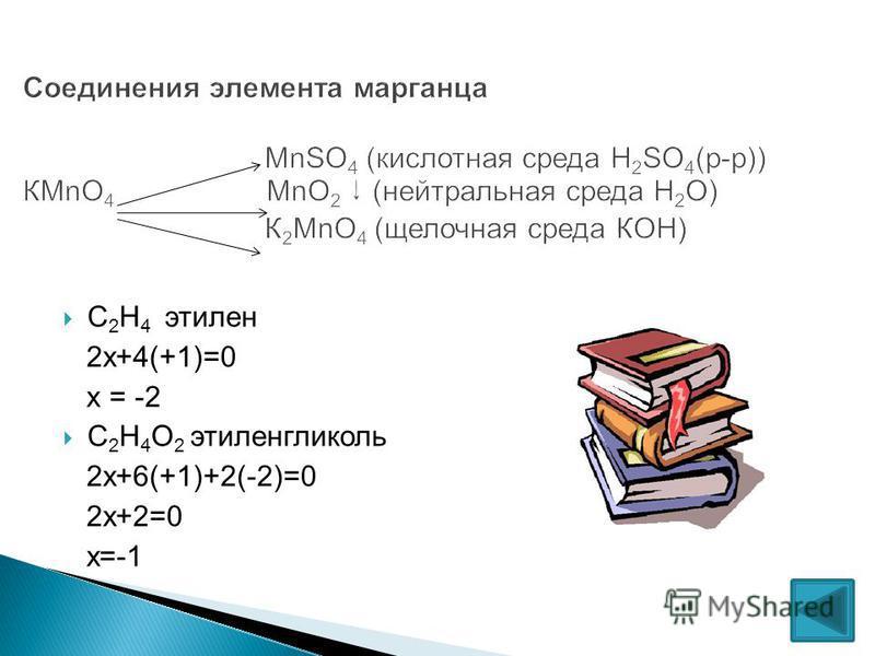 С 2 Н 4 этилен 2 х+4(+1)=0 х = -2 С 2 Н 4 О 2 этиленгликоль 2 х+6(+1)+2(-2)=0 2 х+2=0 х=-1