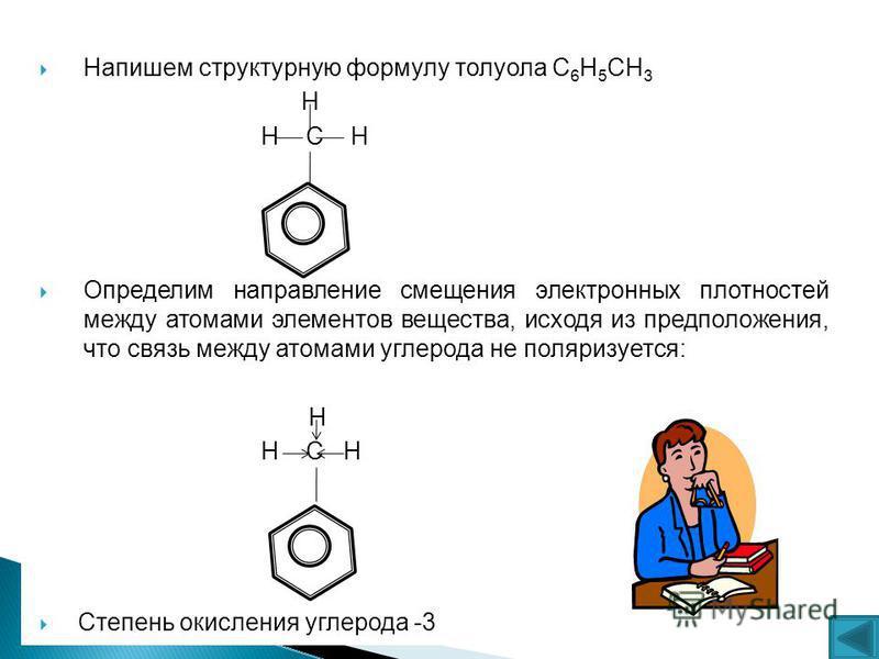 Напишем структурную формулу толуола С 6 Н 5 СН 3 Н Н С Н Определим направление смещения электронных плотностей между атомами элементов вещества, исходя из предположения, что связь между атомами углерода не поляризуется: Н Н С Н Степень окисления угле