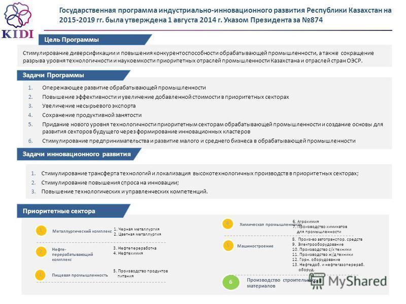 Государственная программа индустриально-инновационного развития Республики Казахстан на 2015-2019 гг. была утверждена 1 августа 2014 г. Указом Президента за 874 Стимулирование диверсификации и повышения конкурентоспособности обрабатывающей промышленн