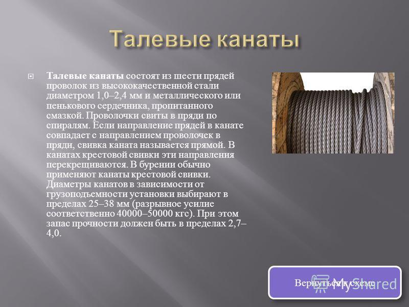 Талевые канаты состоят из шести прядей проволок из высококачественной стали диаметром 1,0–2,4 мм и металлического или пенькового сердечника, пропитанного смазкой. Проволочки свиты в пряди по спиралям. Если направление прядей в канате совпадает с напр
