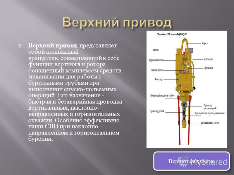 Верхний привод представляет собой подвижный вращатель, совмещающий в себе функции вертлюга и ротора, оснащенный комплексом средств механизации для работы с бурильными трубами при выполнении спуско - подъемных операций. Его назначение - быстрая и беза