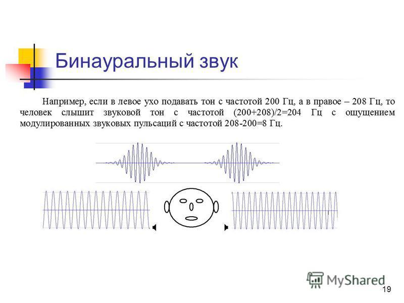 19 Бинауральный звук