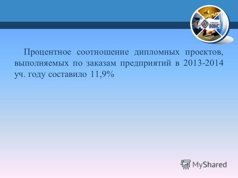 Процентное соотношение дипломных проектов, выполняемых по заказам предприятий в 2013-2014 уч. году составило 11,9%