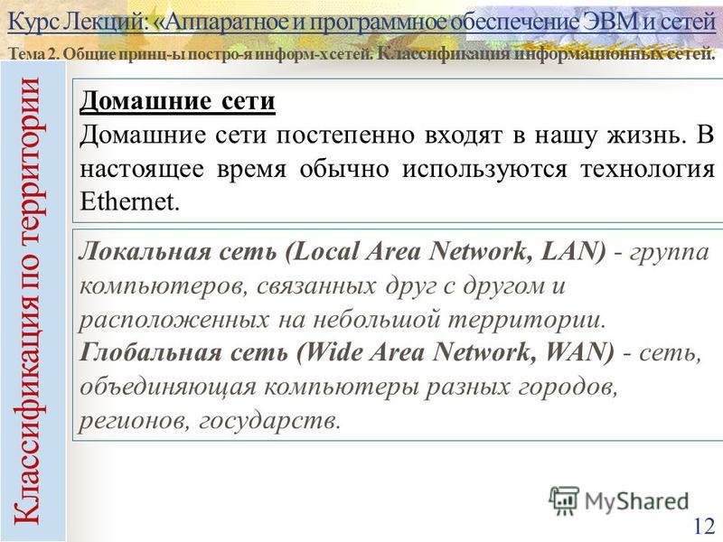 Курс Лекций: «Аппаратное и программное обеспечение ЭВМ и сетей Тема 2. Общие принц-ы постро-я информ-х сетей. Классификация информационных сетей. 12 Домашние сети Домашние сети постепенно входят в нашу жизнь. В настоящее время обычно используются тех