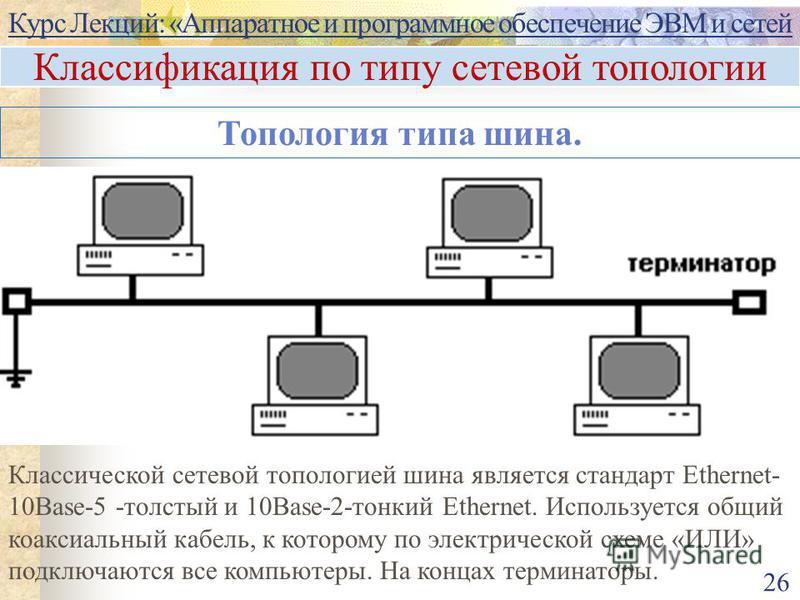 Курс Лекций: «Аппаратное и программное обеспечение ЭВМ и сетей 26 Топология типа шина. Классификация по типу сетевой топологии Классической сетевой топологией шина является стандарт Ethernet- 10Base-5 -толстый и 10Base-2-тонкий Ethernet. Используется