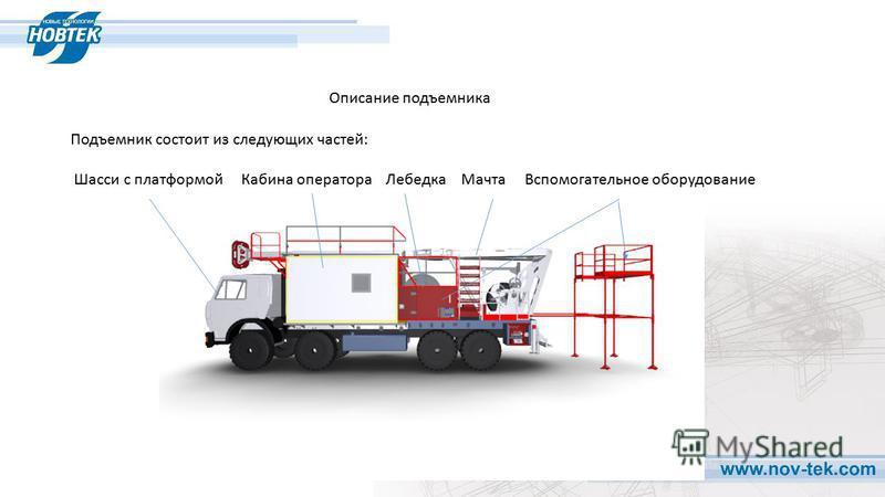 Описание подъемника Подъемник состоит из следующих частей: Шасси с платформой Кабина оператора Лебедка Мачта Вспомогательное оборудование