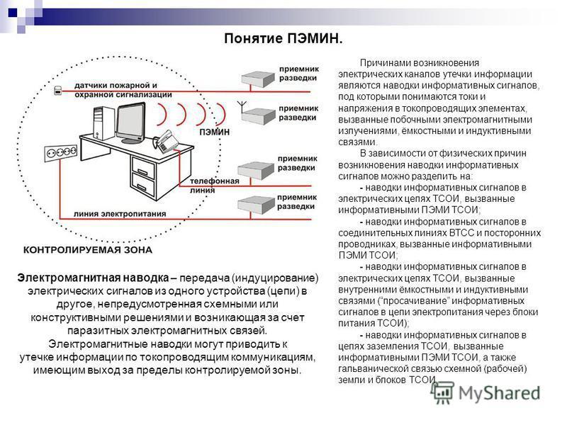 Понятие ПЭМИН. Электромагнитная наводка – передача (индуцирование) электрических сигналов из одного устройства (цепи) в другое, непредусмотренная схемными или конструктивными решениями и возникающая за счет паразитных электромагнитных связей. Электро