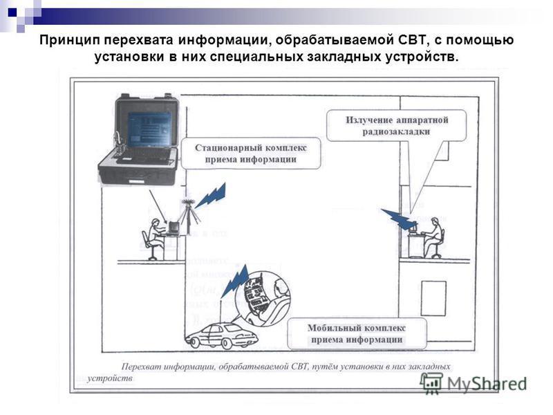 Принцип перехвата информации, обрабатываемой СВТ, с помощью установки в них специальных закладных устройств.