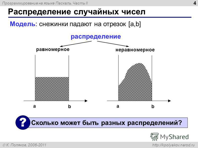 Программирование на языке Паскаль. Часть II К. Поляков, 2006-2011 http://kpolyakov.narod.ru Распределение случайных чисел 4 Модель: снежинки падают на отрезок [a,b] a b a b распределение равномерное неравномерное Сколько может быть разных распределен