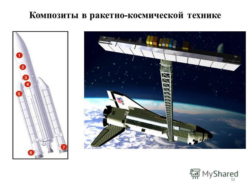 11 Композиты в ракетно-космической технике 11