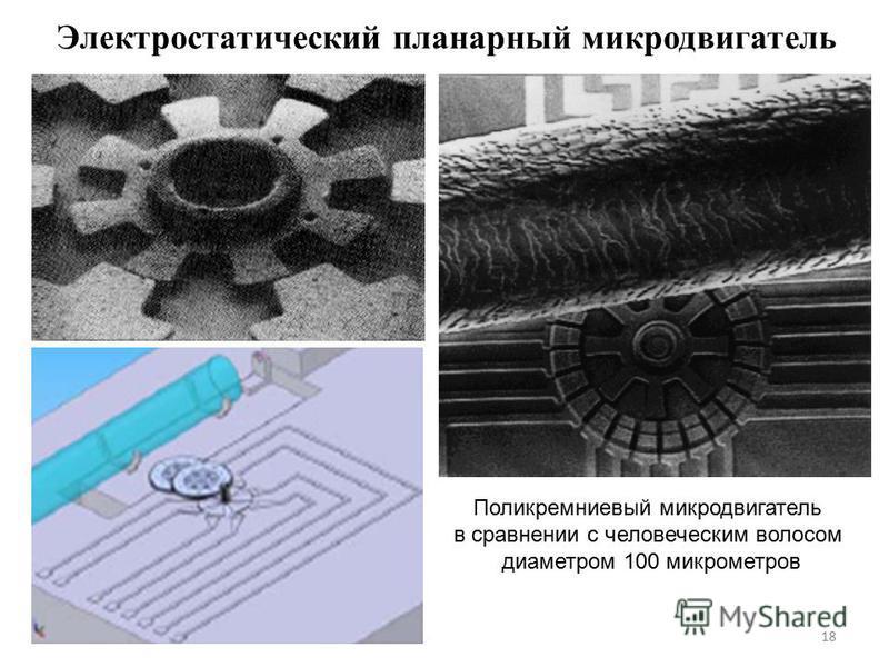 18 Электростатический планарный микродвигатель Поликремниевый микродвигатель в сравнении с человеческим волосом диаметром 100 микрометров