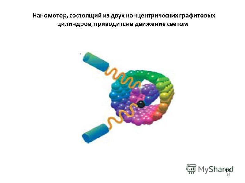 19 Наномотор, состоящий из двух концентрических графитовых цилиндров, приводится в движение светом