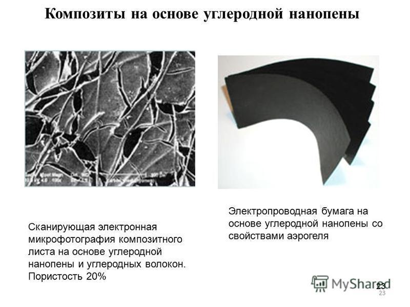 23 Композиты на основе углеродной нано пены Сканирующая электронная микрофотография композитного листа на основе углеродной нано пены и углеродных волокон. Пористость 20% Электропроводная бумага на основе углеродной нано пены со свойствами аэрогеля