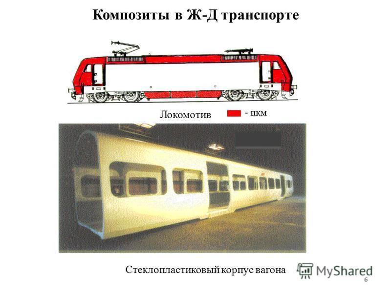 66 Композиты в Ж-Д транспорте 6 Локомотив Стеклопластиковый корпус вагона - пкм