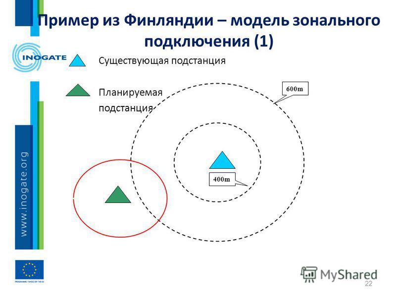 Пример из Финляндии – модель зонального подключения (1) Существующая подстанция Планируемая подстанция 400m 600m 22