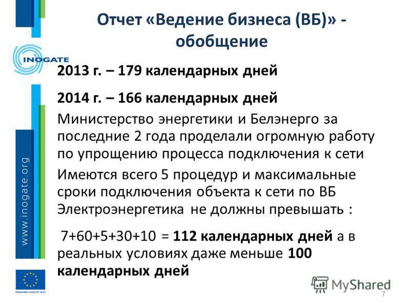 Отчет «Ведение бизнеса (ВБ)» - обобщение 2013 г. – 179 календарных дней 2014 г. – 166 календарных дней Министерство энергетики и Белэнерго за последние 2 года проделали огромную работу по упрощению процесса подключения к сети Имеются всего 5 процедур