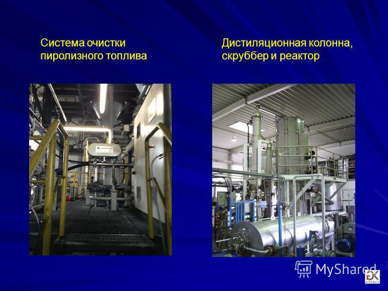 Дистиляционная колонна, скруббер и реактор Система очистки пиролизного топлива