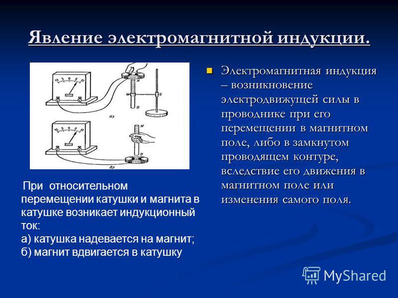 Явление электромагнитной индукции. Электромагнитная индукция – возникновение электродвижущей силы в проводнике при его перемещении в магнитном поле, либо в замкнутом проводящем контуре, вследствие его движения в магнитном поле или изменения самого по