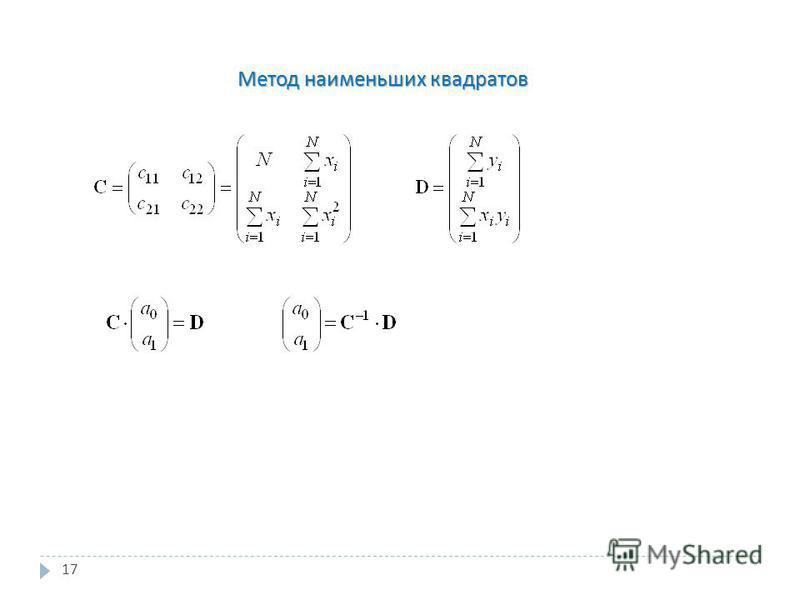 17 Метод наименьших квадратов