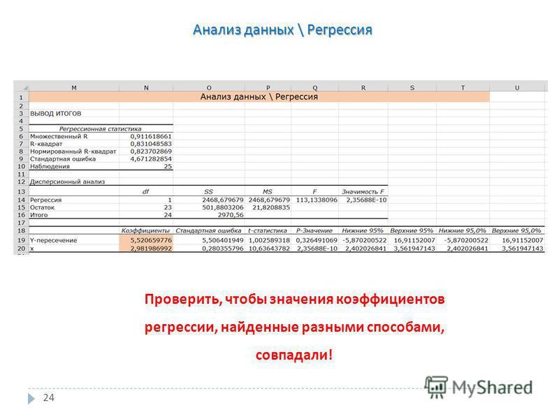 24 Анализ данных \ Регрессия Проверить, чтобы значения коэффициентов регрессии, найденные разными способами, совпадали !