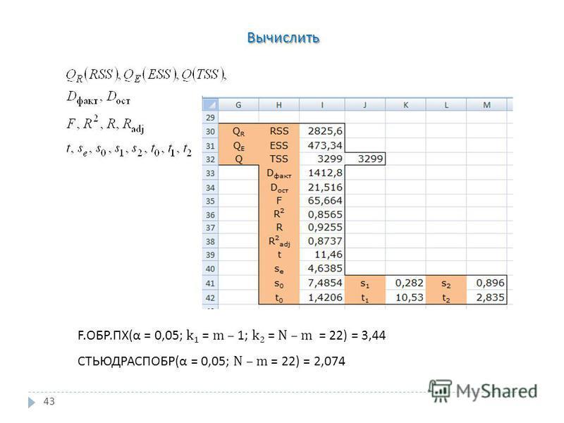 43 Вычислить F.ОБР. ПХ ( α = 0,05; k 1 = m – 1; k 2 = N – m = 22) = 3,44 СТЬЮДРАСПОБР ( α = 0,05; N – m = 22) = 2,074