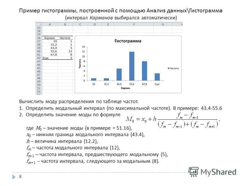 8 Пример гистограммы, построенной с помощью Анализ данных \ Гистограмма ( интервал Карманов выбирался автоматически ) Вычислить моду распределения по таблице частот. 1. Определить модальный интервал ( по максимальной частоте ). В примере : 43.4-55.6