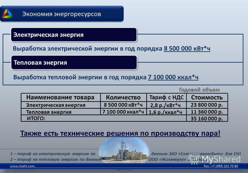Экономия энергоресурсов www.riceht.com. Тел.: +7 (495) 221 70 80 Выработка электрической энергии в год порядка 8 500 000 к Вт*ч 1 – тариф на электрическую энергию по данным ЗАО «Самараэнергосбыт» для СН1 2 – тариф на тепловую энергию по данным ООО «Ж