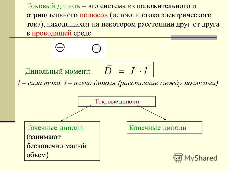 Токовый диполь – это система из положительного и отрицательного полюсов (истока и стока электрического тока), находящихся на некотором расстоянии друг от друга в проводящей среде Дипольный момент: Токовые диполи Точечные диполи (занимают бесконечно м