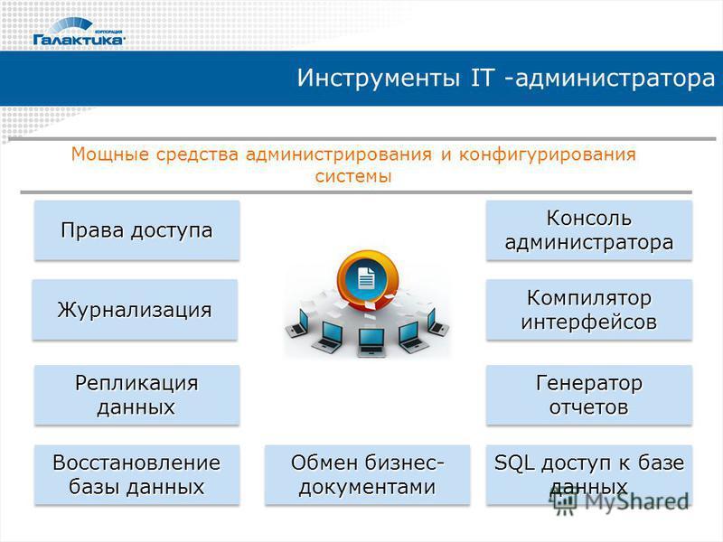 Инструменты IT -администратора Права доступа Журнализация Журнализация Восстановление базы данных Генератор отчетов Репликация данных Компилятор интерфейсов Консоль администратора SQL доступ к базе данных Обмен бизнес- документами Мощные средства адм