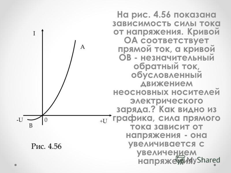 На рис. 4.56 показана зависимость силы тока от напряжения. Кривой ОА соответствует прямой ток, а кривой ОВ - незначительный обратный ток, обусловленный движением неосновных носителей электрического заряда.? Как видно из графика, сила прямого тока зав