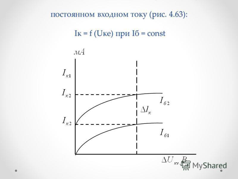 Исходные характеристики отображают зависимость исходного тока от исходного напряжения при постоянном входном току (рис. 4.63): Ік = f (Uке) при Іб = const