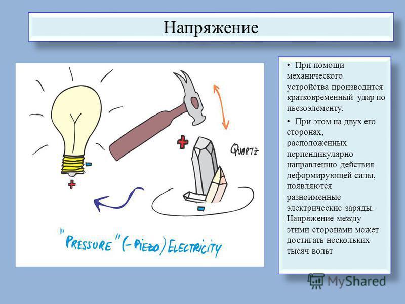 Напряжение При помощи механического устройства производится кратковременный удар по пьезоэлементу. При этом на двух его сторонах, расположенных перпендикулярно направлению действия деформирующей силы, появляются разноименные электрические заряды. Нап