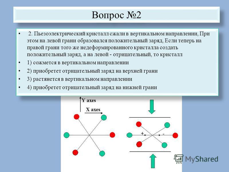 Вопрос 2 2. Пьезоэлектрический кристалл сжали в вертикальном направлении, При этом на левой грани образовался положительный заряд, Если теперь на правой грани того же недеформированного кристалла создать положительный заряд, а на левой - отрицательны