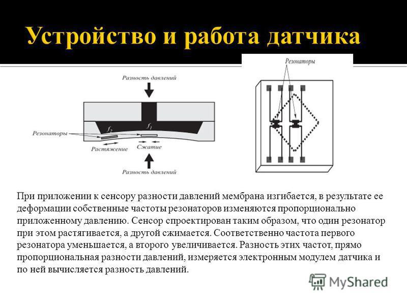 При приложении к сенсору разности давлений мембрана изгибается, в результате ее деформации собственные частоты резонаторов изменяются пропорционально приложенному давлению. Сенсор спроектирован таким образом, что один резонатор при этом растягивается