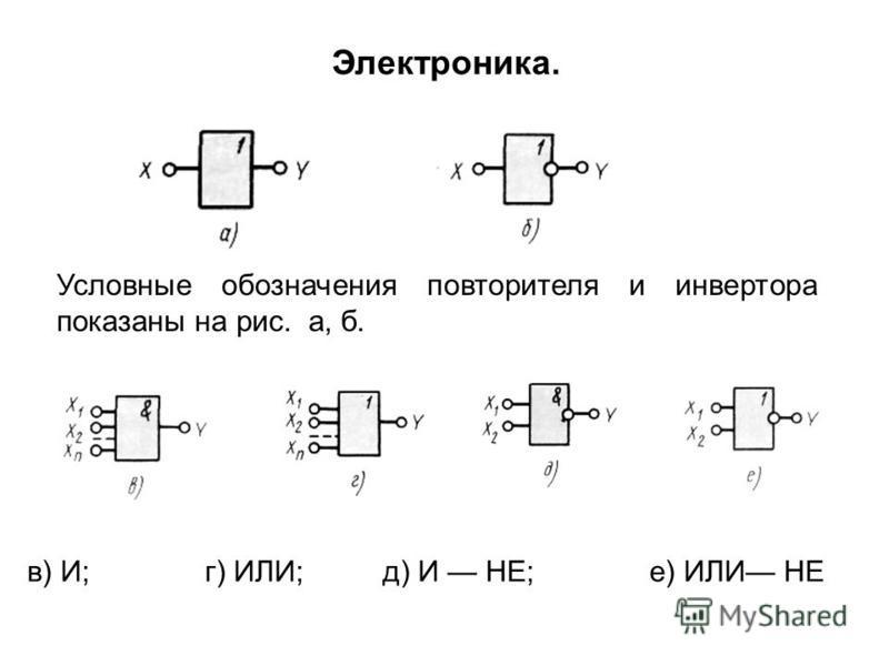 Условные обозначения повторителя и инвертора показаны на рис. а, б. Электроника. в) И; г) ИЛИ; д) И НЕ; е) ИЛИ НЕ