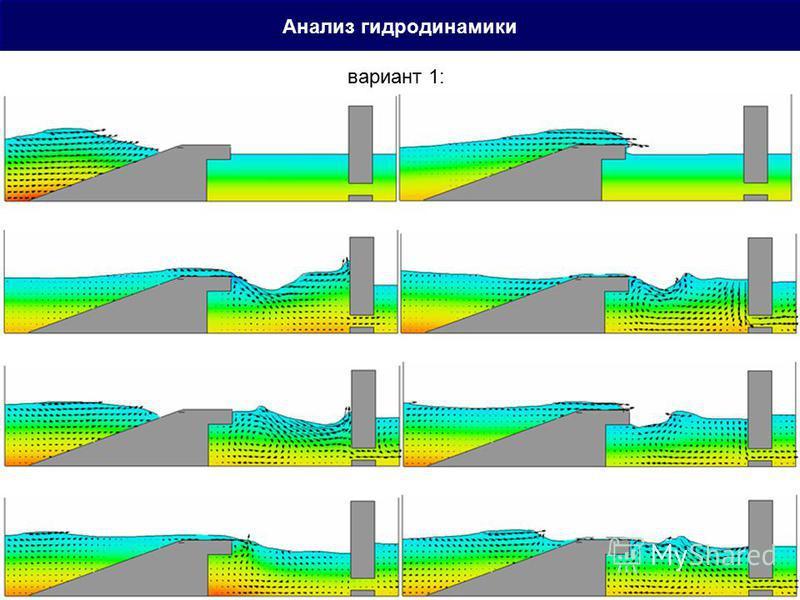 Анализ гидродинамики вариант 1:
